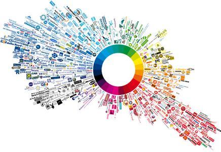 品牌营销平台