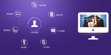 上海网站建设专家-墨智网络浅析日常网站推广内容建设方法步骤